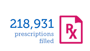 218,931 prescriptions filled